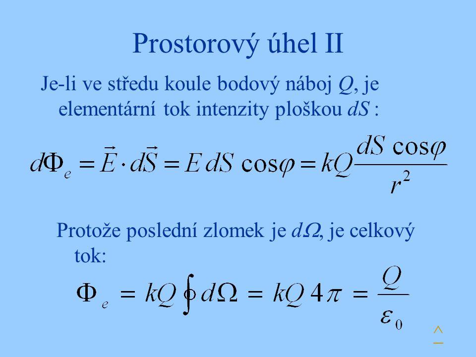 Prostorový úhel II Je-li ve středu koule bodový náboj Q, je elementární tok intenzity ploškou dS : Protože poslední zlomek je d , je celkový tok: ^