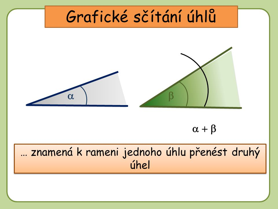 DD Grafické sčítání úhlů … znamená k rameni jednoho úhlu přenést druhý úhel   