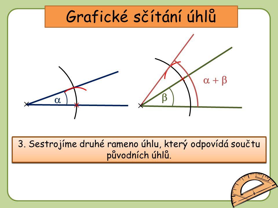 DD Grafické sčítání úhlů Je možné také přenést oba úhly k nové polopřímce.   