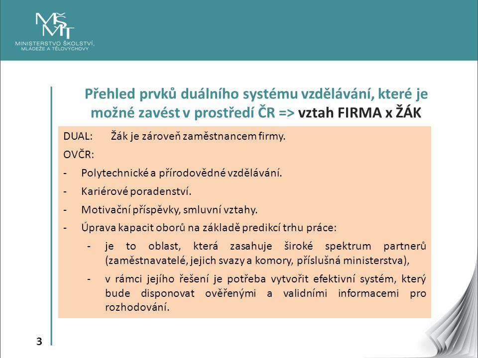 3 Přehled prvků duálního systému vzdělávání, které je možné zavést v prostředí ČR => vztah FIRMA x ŽÁK DUAL:Žák je zároveň zaměstnancem firmy.