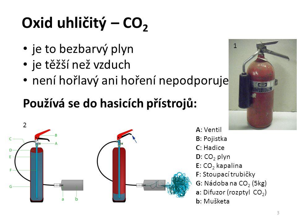 Oxid uhličitý – CO 2 3 je to bezbarvý plyn je těžší než vzduch není hořlavý ani hoření nepodporuje Používá se do hasicích přístrojů: 1 2 A: Ventil B: Pojistka C: Hadice D: CO 2 plyn E: CO 2 kapalina F: Stoupací trubičky G: Nádoba na CO 2 (5kg) a: Difuzor (rozptyl CO 2 ) b: Mušketa
