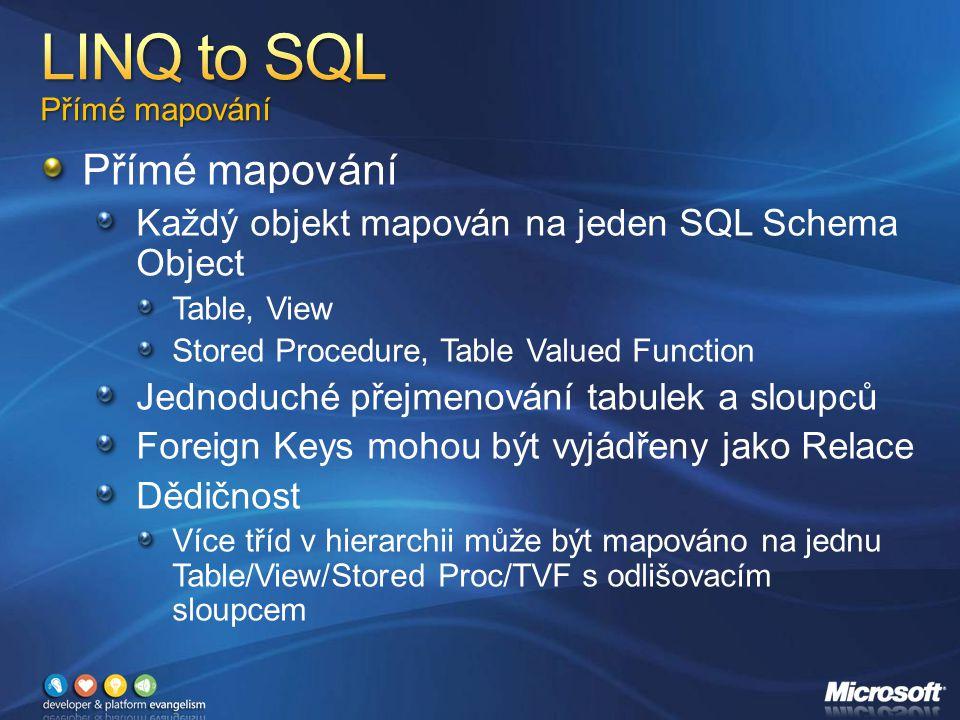 Přímé mapování Každý objekt mapován na jeden SQL Schema Object Table, View Stored Procedure, Table Valued Function Jednoduché přejmenování tabulek a sloupců Foreign Keys mohou být vyjádřeny jako Relace Dědičnost Více tříd v hierarchii může být mapováno na jednu Table/View/Stored Proc/TVF s odlišovacím sloupcem