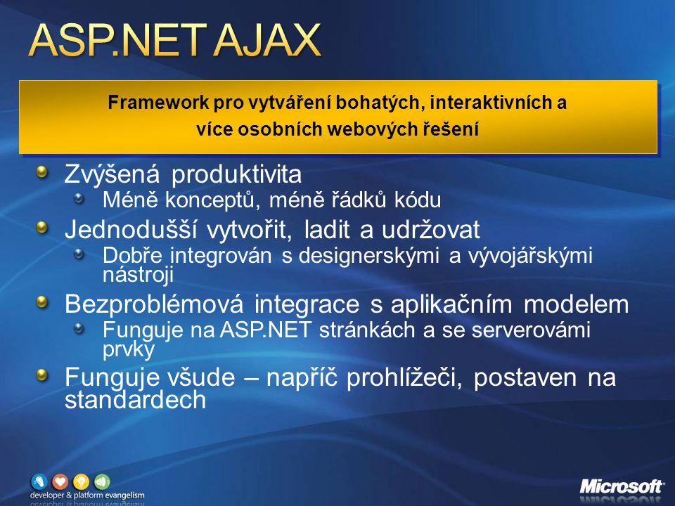 Zvýšená produktivita Méně konceptů, méně řádků kódu Jednodušší vytvořit, ladit a udržovat Dobře integrován s designerskými a vývojářskými nástroji Bezproblémová integrace s aplikačním modelem Funguje na ASP.NET stránkách a se serverovámi prvky Funguje všude – napříč prohlížeči, postaven na standardech Framework pro vytváření bohatých, interaktivních a více osobních webových řešení Framework pro vytváření bohatých, interaktivních a více osobních webových řešení