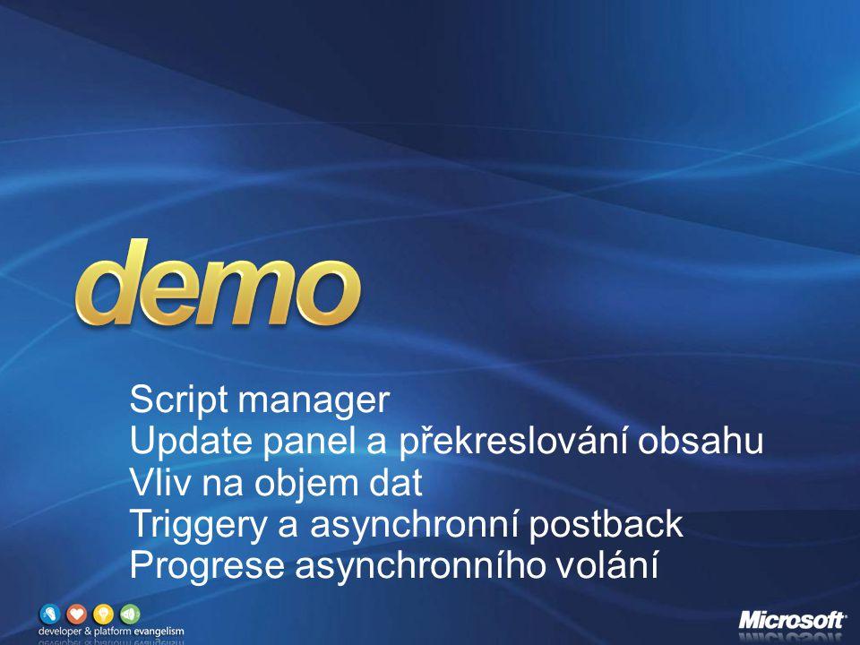 Script manager Update panel a překreslování obsahu Vliv na objem dat Triggery a asynchronní postback Progrese asynchronního volání