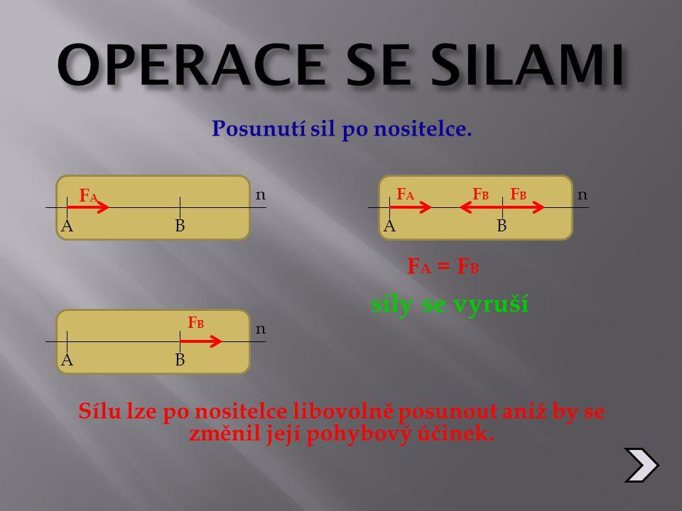 Posunutí sil po nositelce. F A = F B síly se vyruší Sílu lze po nositelce libovolně posunout aniž by se změnil její pohybový účinek. y  mm  AB FAFA