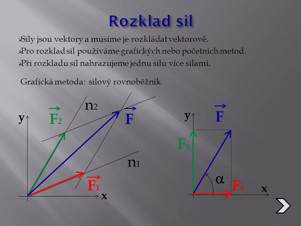  Síly jsou vektory a musíme je rozkládat vektorově.  Pro rozklad sil používáme grafických nebo početních metod.  Při rozkladu sil nahrazujeme jednu