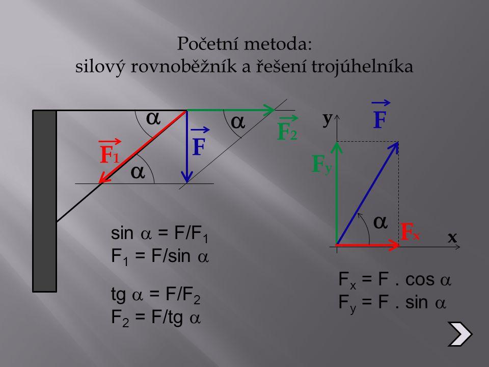 Početní metoda: silový rovnoběžník a řešení trojúhelníka F F2F2 F1F1 x y F FxFx FyFy  F x = F. cos  F y = F. sin     sin  = F/F 1 F 1 = F/sin 