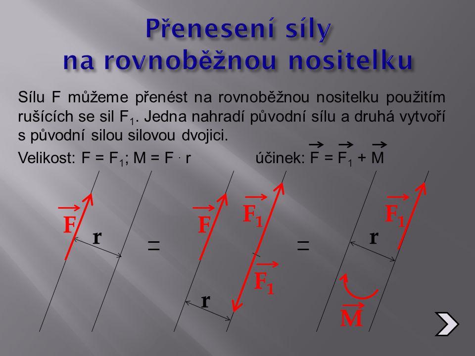 Sílu F můžeme přenést na rovnoběžnou nositelku použitím rušících se sil F 1. Jedna nahradí původní sílu a druhá vytvoří s původní silou silovou dvojic