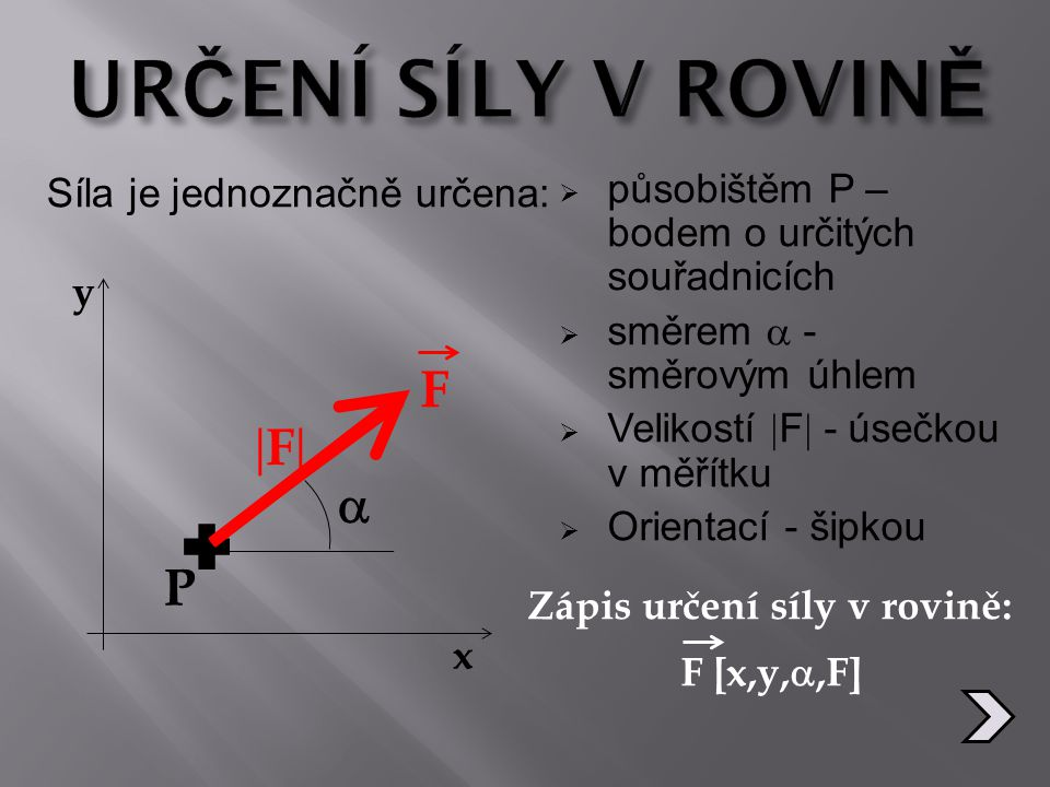 Síla je jednoznačně určena:  F P FF x y  působištěm P – bodem o určitých souřadnicích  směrem  - směrovým úhlem  Velikostí  F  - úsečkou v