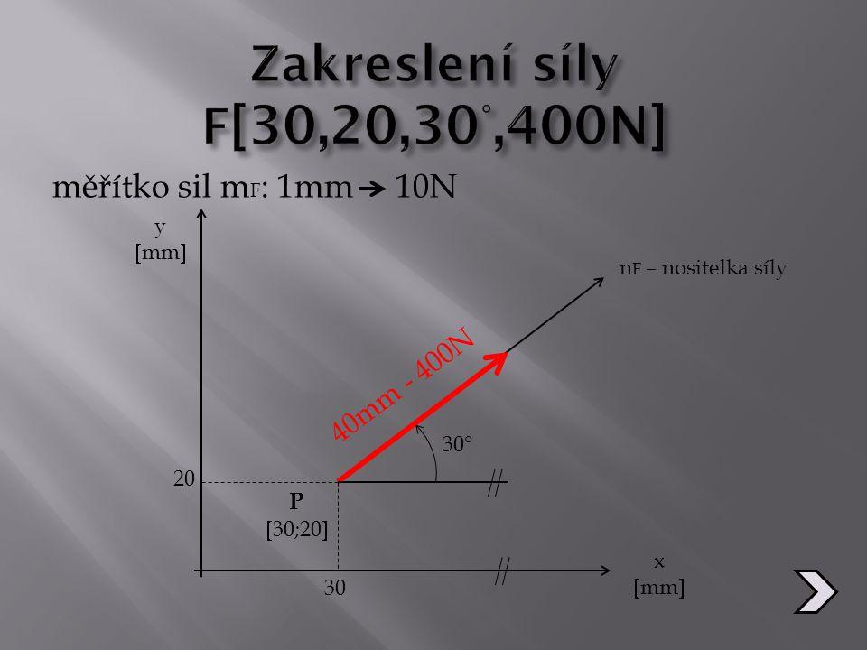 měřítko sil m F : 1mm 10N y  mm  x  mm  30° n F – nositelka síly 20 30 40mm - 400N P  30;20 