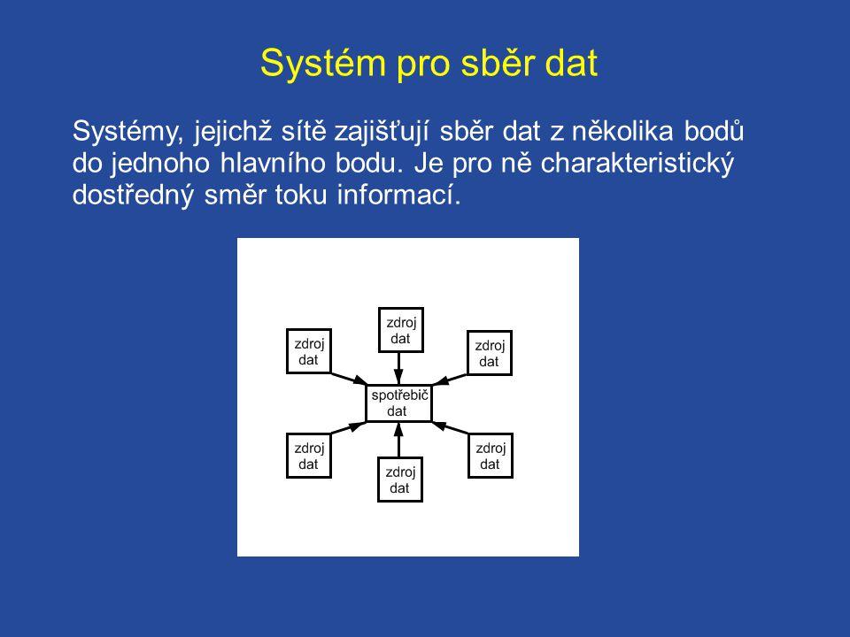 Systém pro sběr dat Systémy, jejichž sítě zajišťují sběr dat z několika bodů do jednoho hlavního bodu.