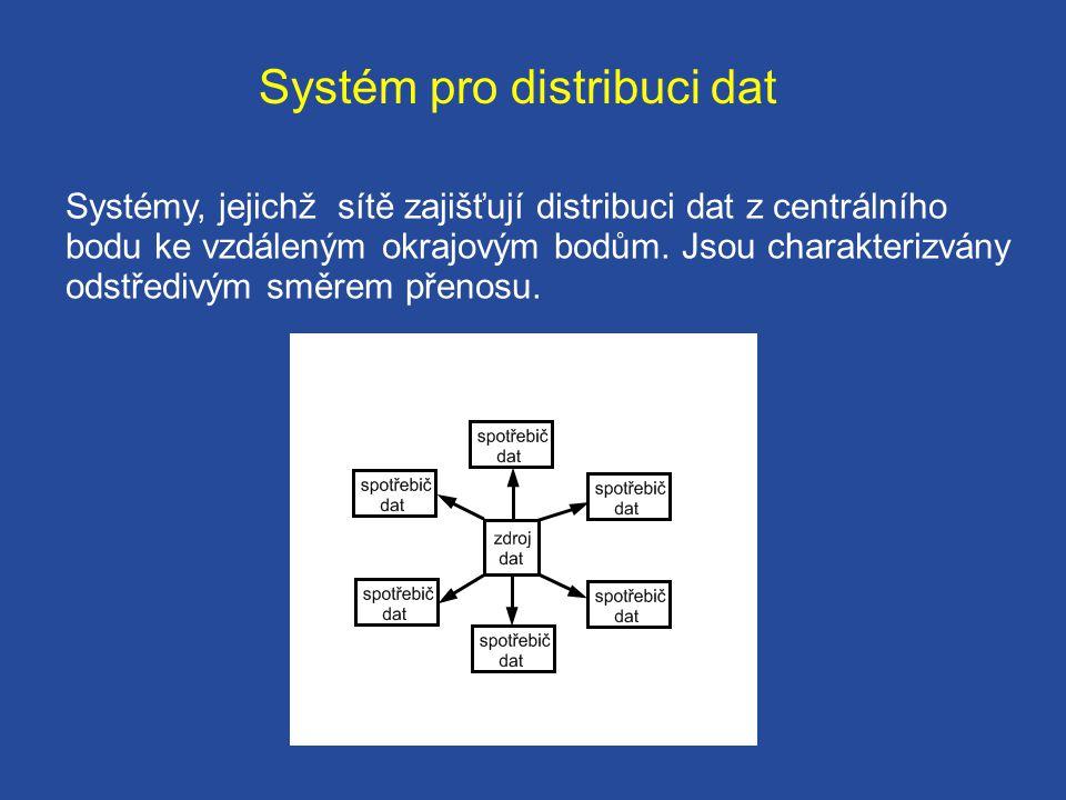 Systém pro distribuci dat Systémy, jejichž sítě zajišťují distribuci dat z centrálního bodu ke vzdáleným okrajovým bodům.