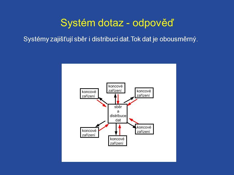 Systém dotaz - odpověď Systémy zajišťují sběr i distribuci dat.Tok dat je obousměrný.