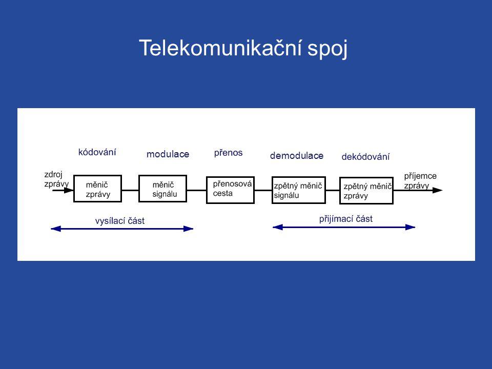 Přenosová cesta Přenosová cesta zajišťuje vlastní přenos signálů.