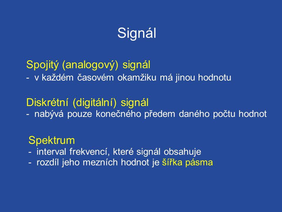 Signál Spojitý (analogový) signál - v každém časovém okamžiku má jinou hodnotu Diskrétní (digitální) signál - nabývá pouze konečného předem daného počtu hodnot Spektrum - interval frekvencí, které signál obsahuje - rozdíl jeho mezních hodnot je šířka pásma
