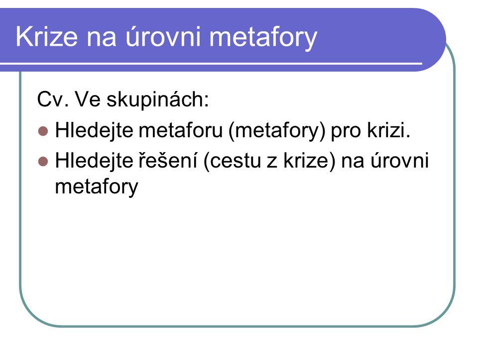 Krize na úrovni metafory Cv. Ve skupinách: Hledejte metaforu (metafory) pro krizi.