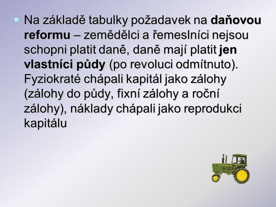  Na základě tabulky požadavek na daňovou reformu – zemědělci a řemeslníci nejsou schopni platit daně, daně mají platit jen vlastníci půdy (po revoluc