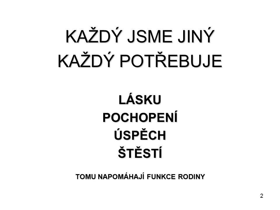 Inovace bez legrace CZ.1.07/1.1.12/01.0070 Tento projekt je spolufinancován Evropským sociálním fondem a státním rozpočtem České republiky. FUNKCE ROD