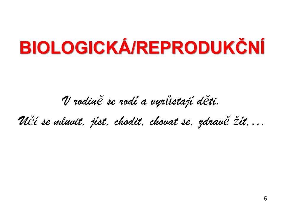 BIOLOGICKÁ/REPRODUKČNÍ BIOLOGICKÁ/REPRODUKČNÍ Obrázky Klipart. 4