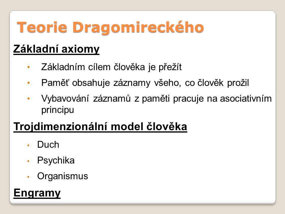 Zdroje ●Dragomirecký, A.(1994). Informační teorie psychiky.