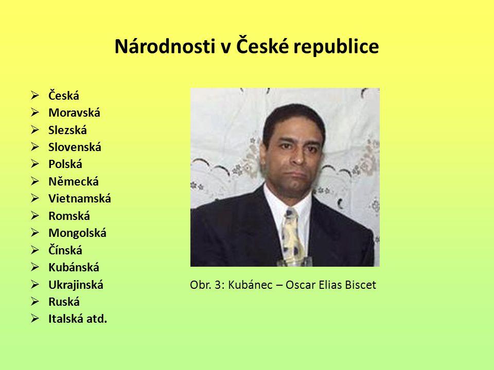 Zvyky a tradice národa  Z lat.