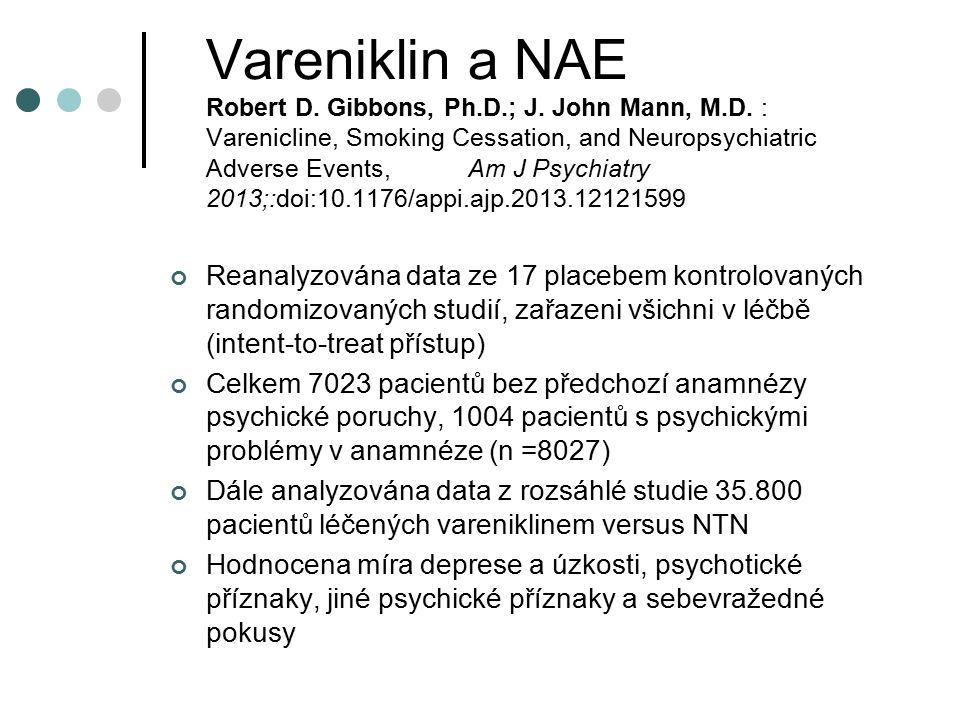 Výsledky: V randomizovaných studiích vareniklin nezvyšoval riziko sebevražedných myšlenek, deprese, ani agrese/agitace Naopak více než 2x zvyšoval úspěšnost léčby a riziko nausey cca 3x oproti placebu V DOD studii se prokázalo menší množství NAE ve srovnání s léčbou náhradní nikotinovou terapií (2.28% vs 3.16%) Závěr: analýza neprokázala vztah mezi vareniklinem a zvýšením neuropsychiatrických příznaků, a to ani u pacientů s anamnézou PP