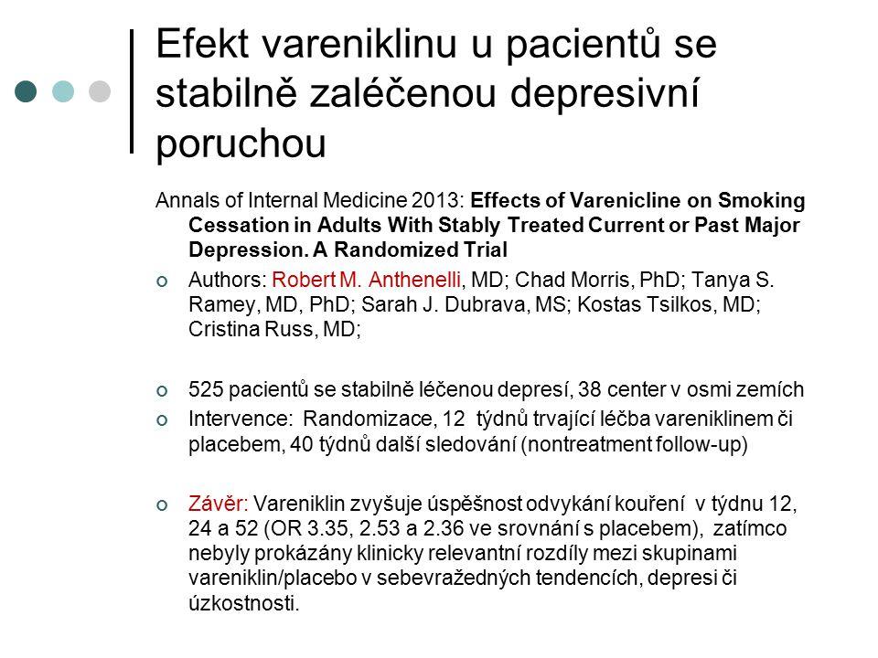 Efekt vareniklinu u pacientů se stabilně zaléčenou depresivní poruchou Annals of Internal Medicine 2013: Effects of Varenicline on Smoking Cessation in Adults With Stably Treated Current or Past Major Depression.