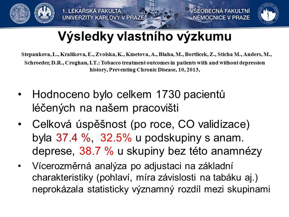 Výsledky vlastního výzkumu Stepankova, L., Kralikova, E., Zvolska, K., Kmetova, A., Blaha, M., Bortlicek, Z., Sticha M., Anders, M., Schroeder, D.R., Croghan, I.T.: Tobacco treatment outcomes in patients with and without depression history, Preventing Chronic Disease, 10, 2013, Hodnoceno bylo celkem 1730 pacientů léčených na našem pracovišti Celková úspěšnost (po roce, CO validizace) byla 37.4 %, 32.5% u podskupiny s anam.