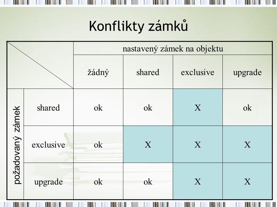 Konflikty zámků nastavený zámek na objektu žádnýsharedexclusiveupgrade sharedok X exclusiveokXXX upgradeok XX požadovaný zámek
