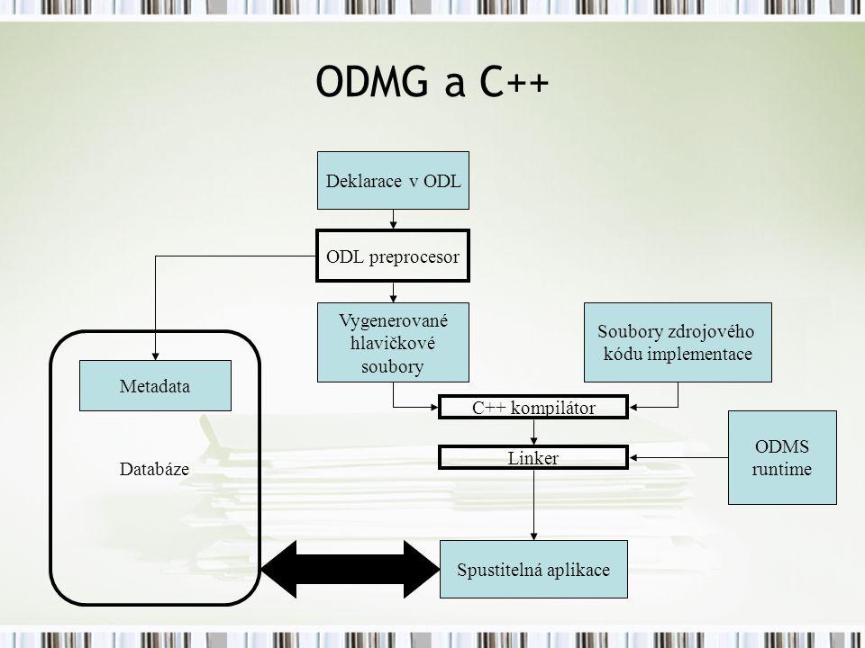ODMG a C++ Deklarace v ODL ODL preprocesor Vygenerované hlavičkové soubory C++ kompilátor Soubory zdrojového kódu implementace Linker ODMS runtime Spustitelná aplikace Databáze Metadata