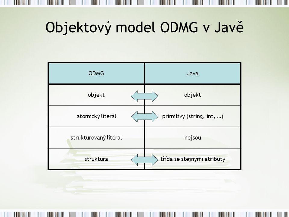 Objektový model ODMG v Javě ODMGJava objekt atomický literálprimitivy (string, int, …) strukturovaný literálnejsou strukturatřída se stejnými atributy