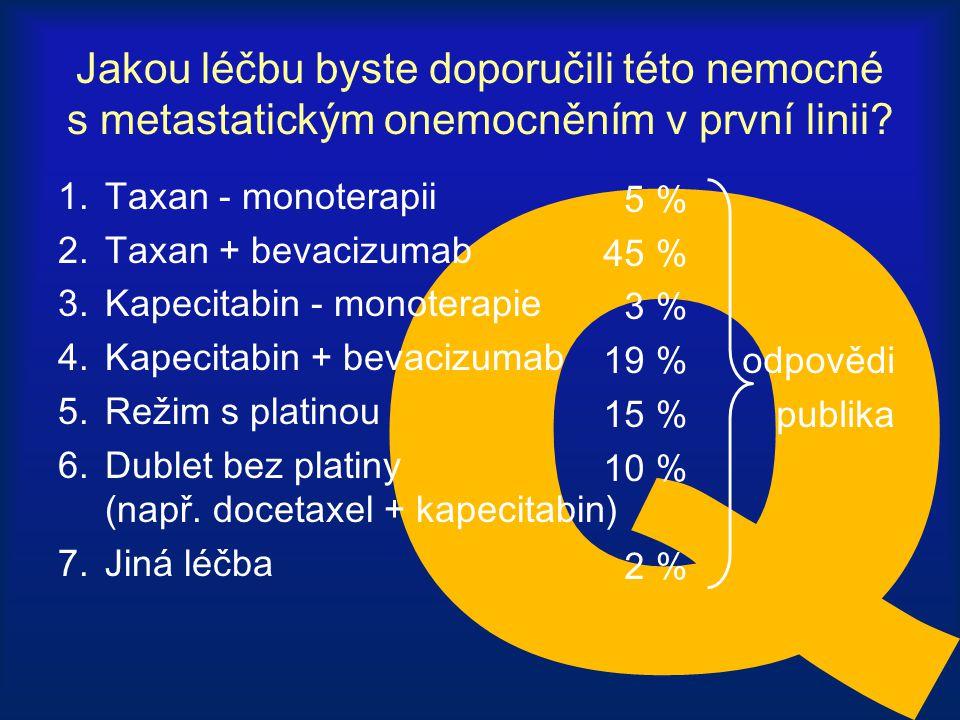 Jakou léčbu byste doporučili této nemocné s metastatickým onemocněním v první linii? 1.Taxan - monoterapii 2.Taxan + bevacizumab 3.Kapecitabin - monot
