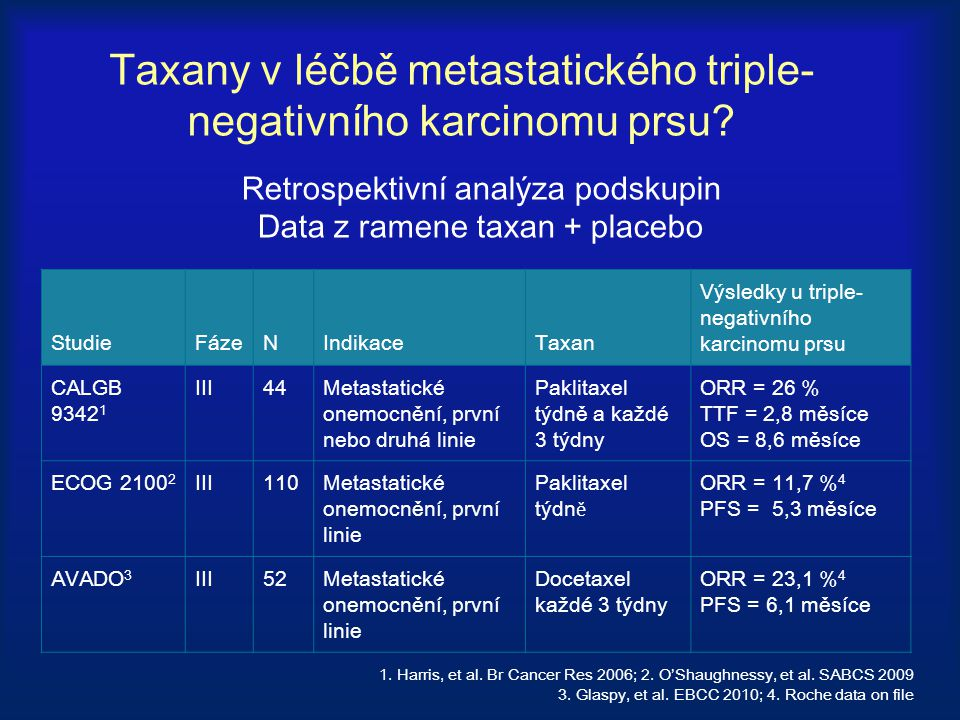 Taxany v léčbě metastatického triple- negativního karcinomu prsu? StudieFázeNIndikaceTaxan Výsledky u triple- negativního karcinomu prsu CALGB 9342 1