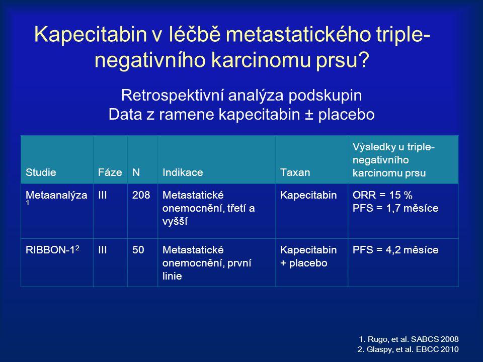 Kapecitabin v léčbě metastatického triple- negativního karcinomu prsu? StudieFázeNIndikaceTaxan Výsledky u triple- negativního karcinomu prsu Metaanal