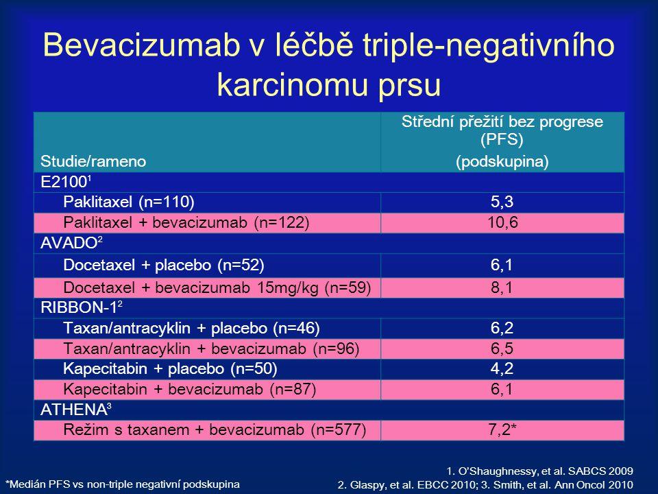 Bevacizumab v léčbě triple-negativního karcinomu prsu Studie/rameno Střední přežití bez progrese (PFS) (podskupina) E2100 1 Paklitaxel (n=110)5,3 Pakl