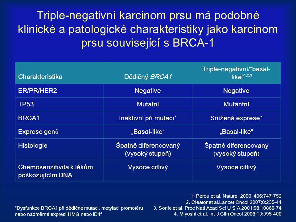 Triple-negativní karcinom prsu má podobné klinické a patologické charakteristiky jako karcinom prsu související s BRCA-1 CharakteristikaDědičný BRCA1