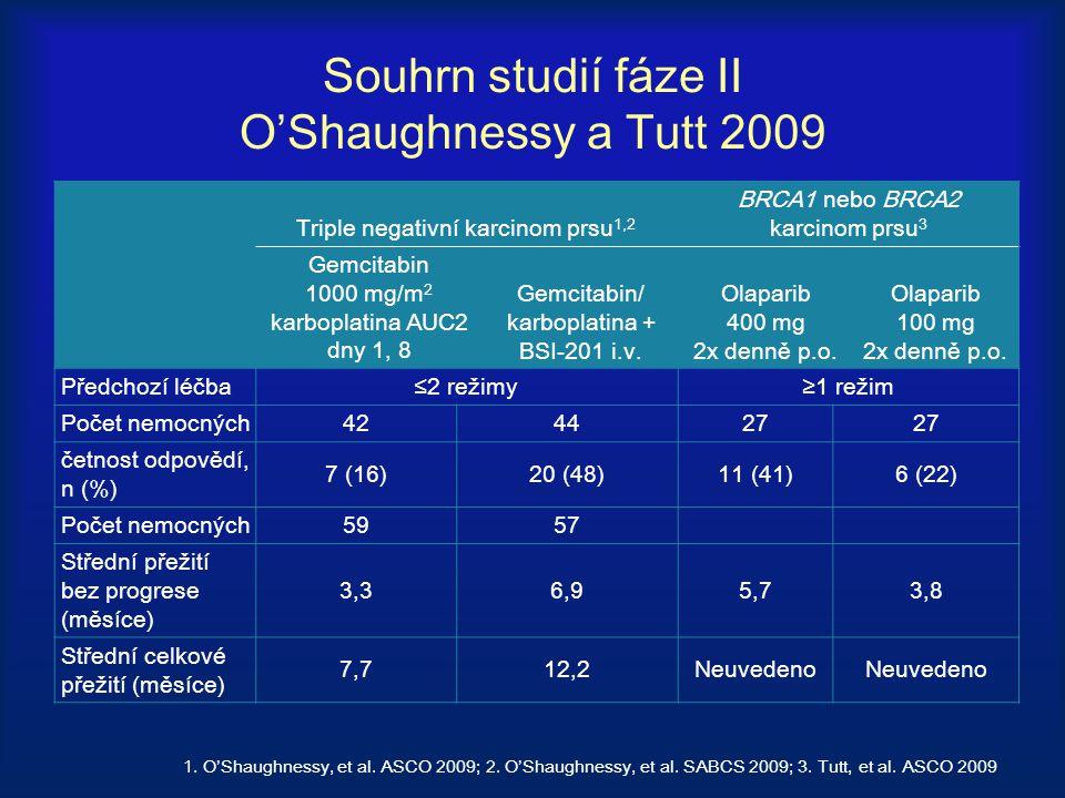Souhrn studií fáze II O'Shaughnessy a Tutt 2009 Triple negativní karcinom prsu 1,2 BRCA1 nebo BRCA2 karcinom prsu 3 Gemcitabin 1000 mg/m 2 karboplatin