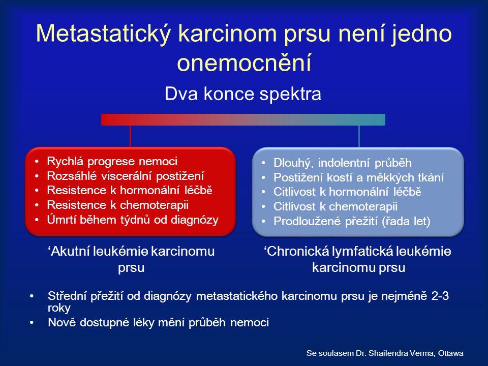 """Triple negativní onemocnění: definice ER–/PgR–/HER2– ~15 % všech karcinomů prsu Triple-negativní, """"basal-like Basální, ale nikoli triple negativní 15–40 % jsou ER+, PR+ or HER2+ Triple negativní, ale ne basální 10–30 % může představovat ' nádory s nízkou expresí claudinu,' podtyp s výrazně vysokou expresí markerů kmenových buněk Courtesy of L."""