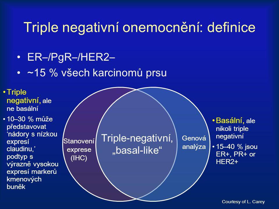 """Triple-negativní karcinom prsu má podobné klinické a patologické charakteristiky jako karcinom prsu související s BRCA-1 CharakteristikaDědičný BRCA1 Triple-negativní/ basal- like 1,2,3 ER/PR/HER2Negative TP53Muta t níMutantní BRCA1Inaktivní při mutaci*Snížená exprese* Exprese gen ů """"Basal-like HistologieŠpatně diferencovaný (vysoký stupeň) Chemosenzitivita k lékům poškozujícím DNA Vysoce citlivý 1."""