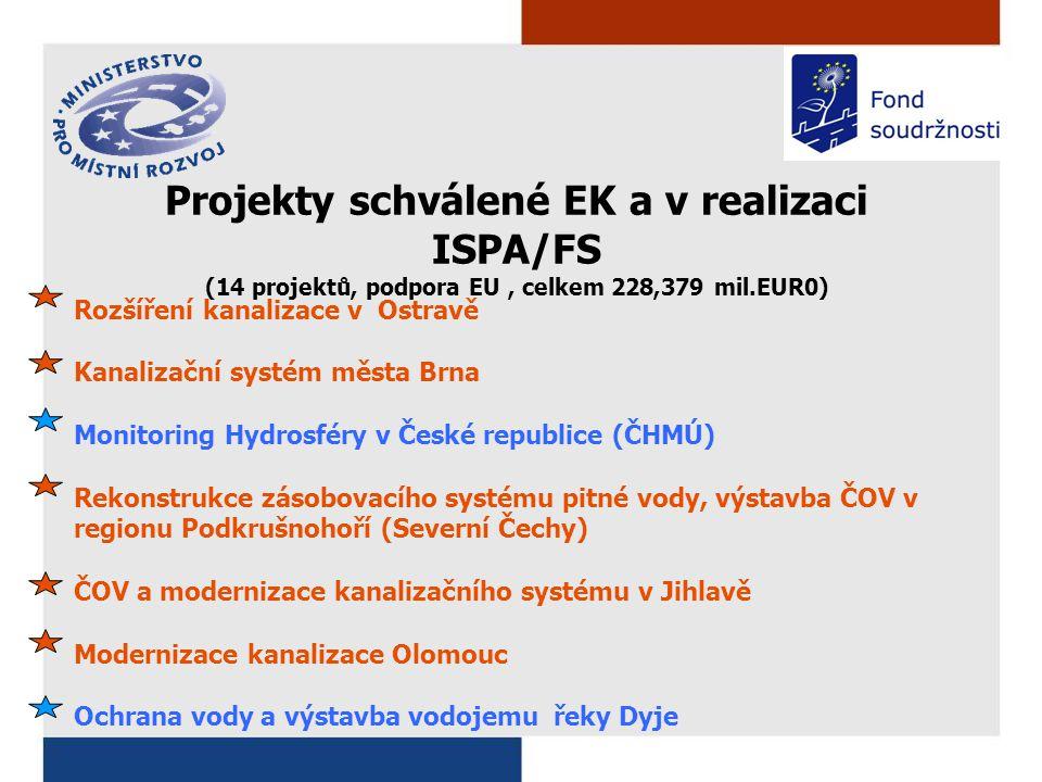 Projekty schválené EK a v realizaci ISPA/FS (14 projektů, podpora EU, celkem 228,379 mil.EUR0) Rozšíření kanalizace v Ostravě Kanalizační systém města Brna Monitoring Hydrosféry v České republice (ČHMÚ) Rekonstrukce zásobovacího systému pitné vody, výstavba ČOV v regionu Podkrušnohoří (Severní Čechy) ČOV a modernizace kanalizačního systému v Jihlavě Modernizace kanalizace Olomouc Ochrana vody a výstavba vodojemu řeky Dyje