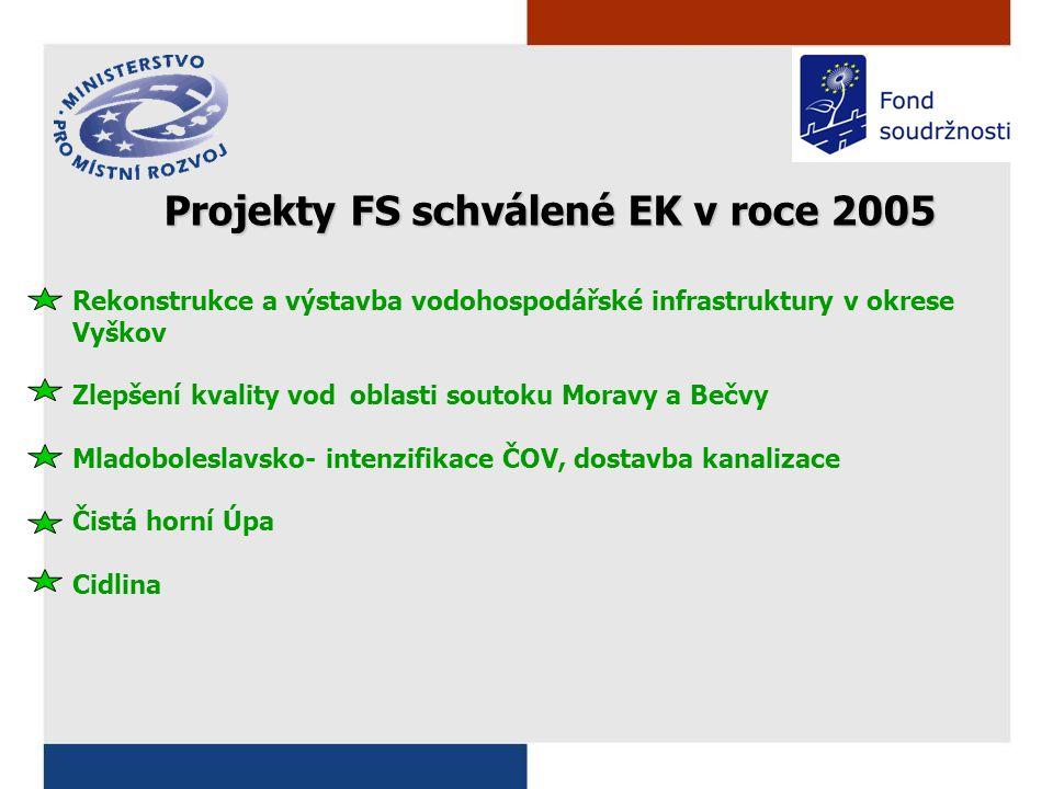 Projekty FS schválené EK v roce 2005 Rekonstrukce a výstavba vodohospodářské infrastruktury v okrese Vyškov Zlepšení kvality vod oblasti soutoku Moravy a Bečvy Mladoboleslavsko- intenzifikace ČOV, dostavba kanalizace Čistá horní Úpa Cidlina