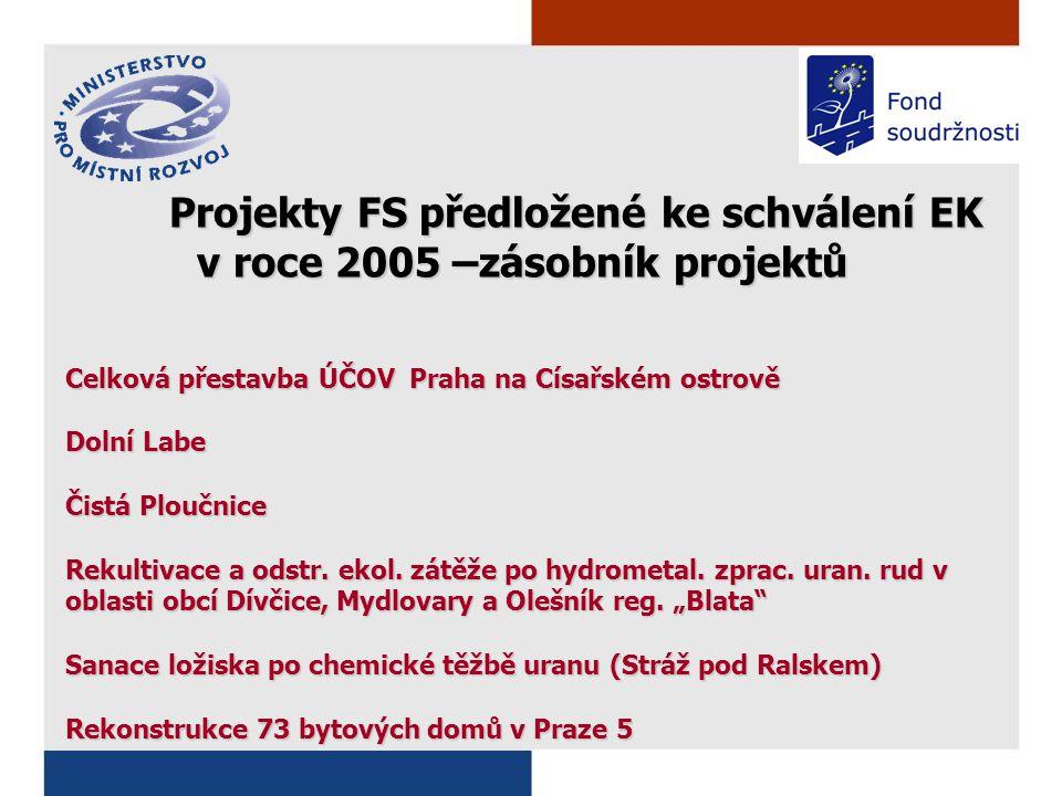 Celková přestavba ÚČOV Praha na Císařském ostrově Dolní Labe Čistá Ploučnice Rekultivace a odstr.