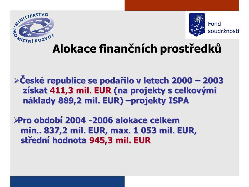 Alokace finančních prostředků  České republice se podařilo v letech 2000 – 2003 získat 411,3 mil.