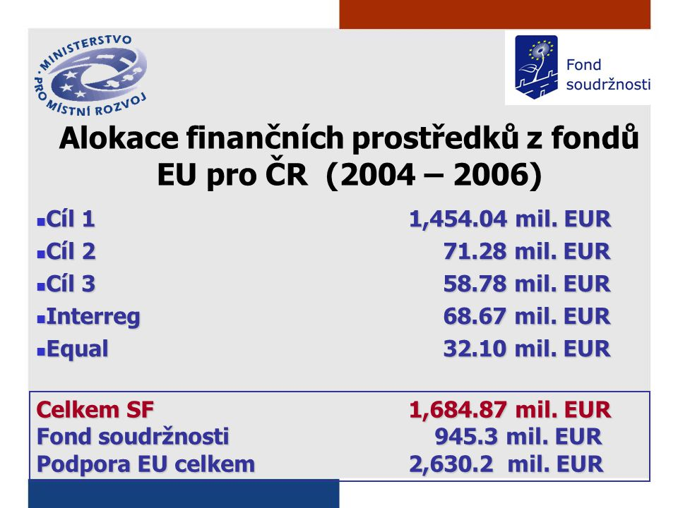 Alokace finančních prostředků z fondů EU pro ČR (2004 – 2006) Cíl 1 1,454.04 mil.