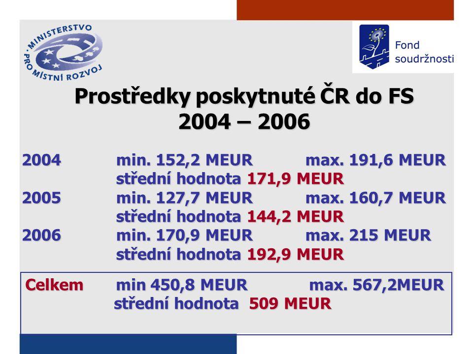 Prostředky poskytnuté ČR do FS 2004 – 2006 2004min.