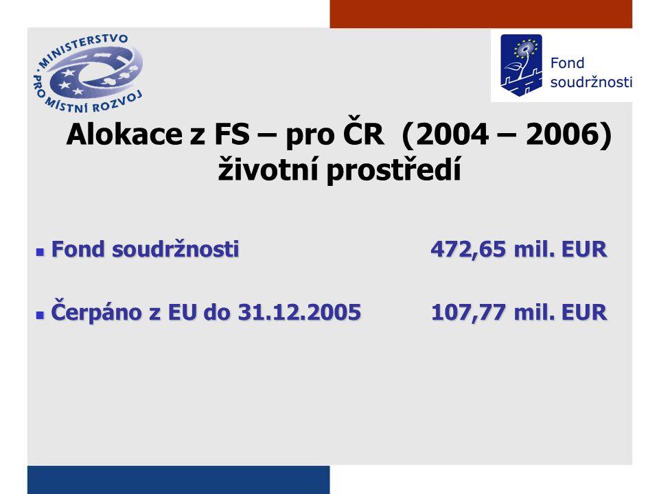 Alokace z FS – pro ČR (2004 – 2006) životní prostředí Fond soudržnosti472,65 mil.