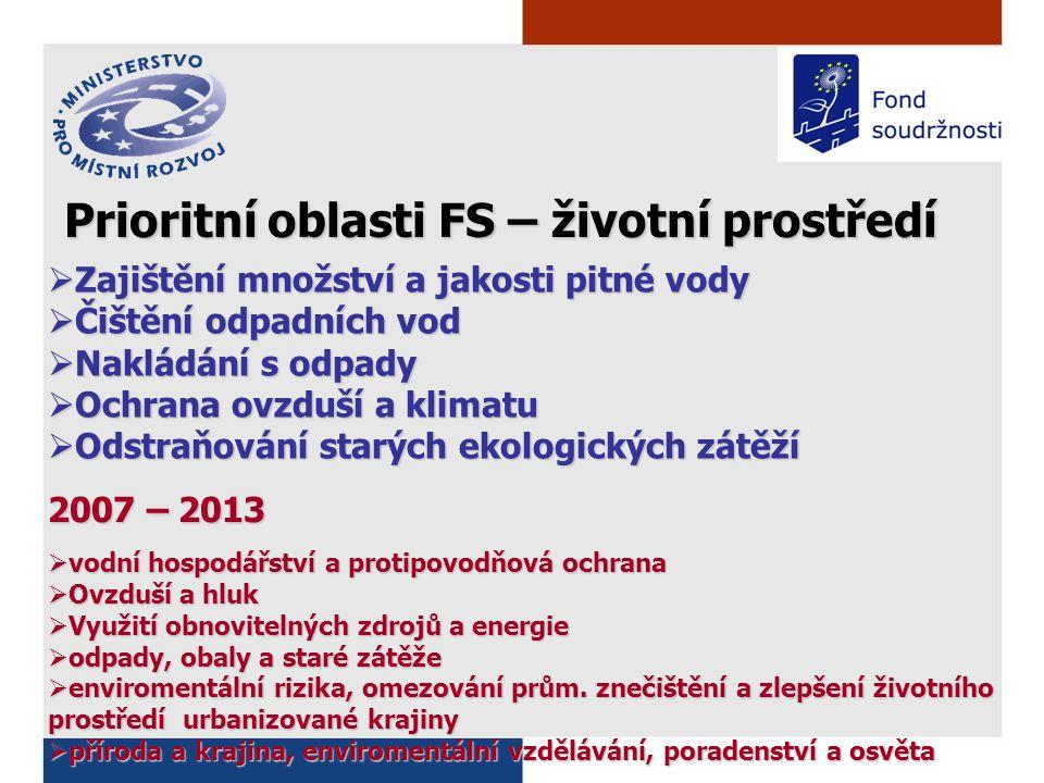 Předpisy Fondu soudržnosti  Předpis (EC) č.