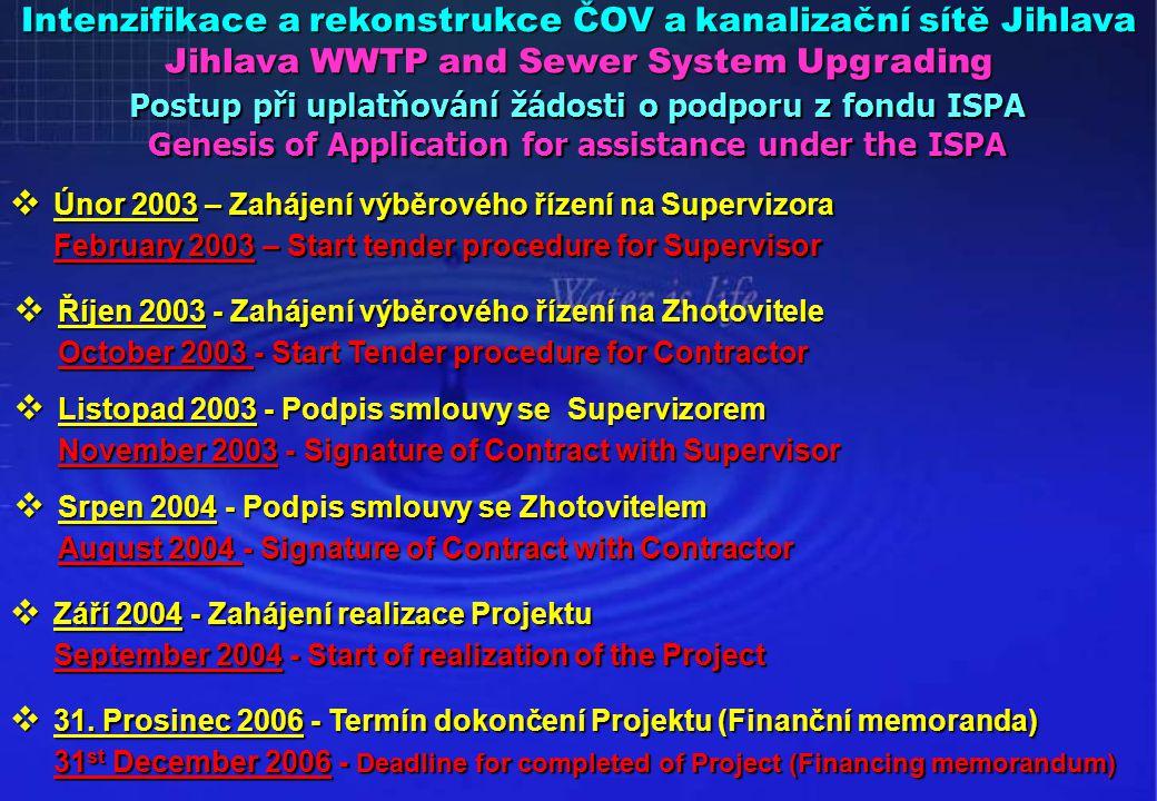  Říjen 2003 - Zahájení výběrového řízení na Zhotovitele October 2003 - Start Tender procedure for Contractor  Listopad 2003 - Podpis smlouvy se Supe