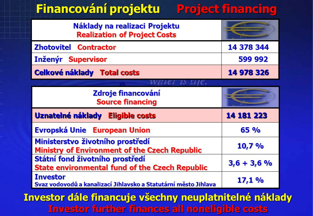 Financování projektu Project financing Náklady na realizaci Projektu Realization of Project Costs Zhotovitel Contractor 14 378 344 14 378 344 Inženýr