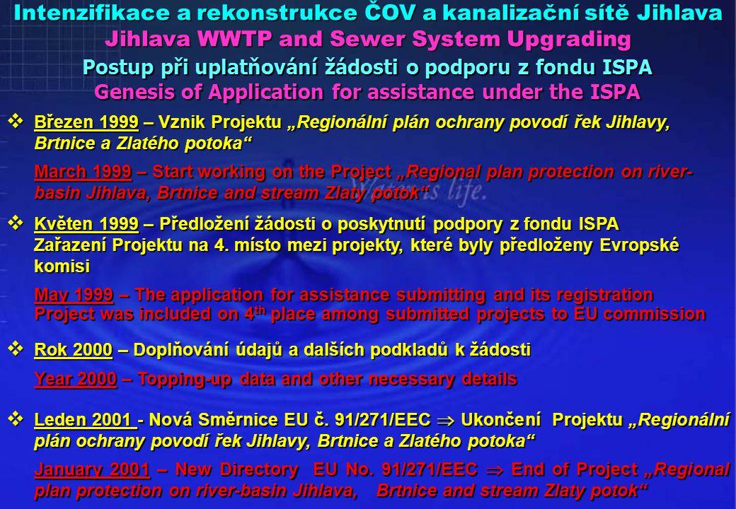 """Postup při uplatňování žádosti o podporu z fondu ISPA Genesis of Application for assistance under the ISPA  Březen 1999 – Vznik Projektu """"Regionální"""